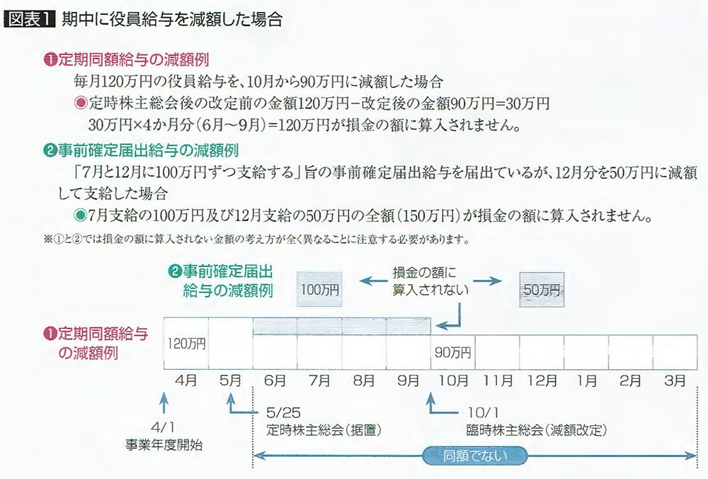三宅9-6-2.jpg
