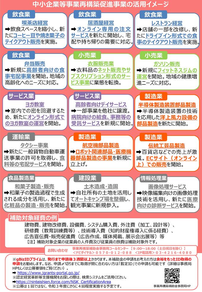 jigyo_saikoutiku02.png